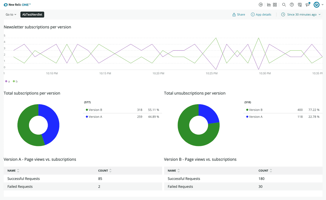 Your New Relic One application showing real subscription data
