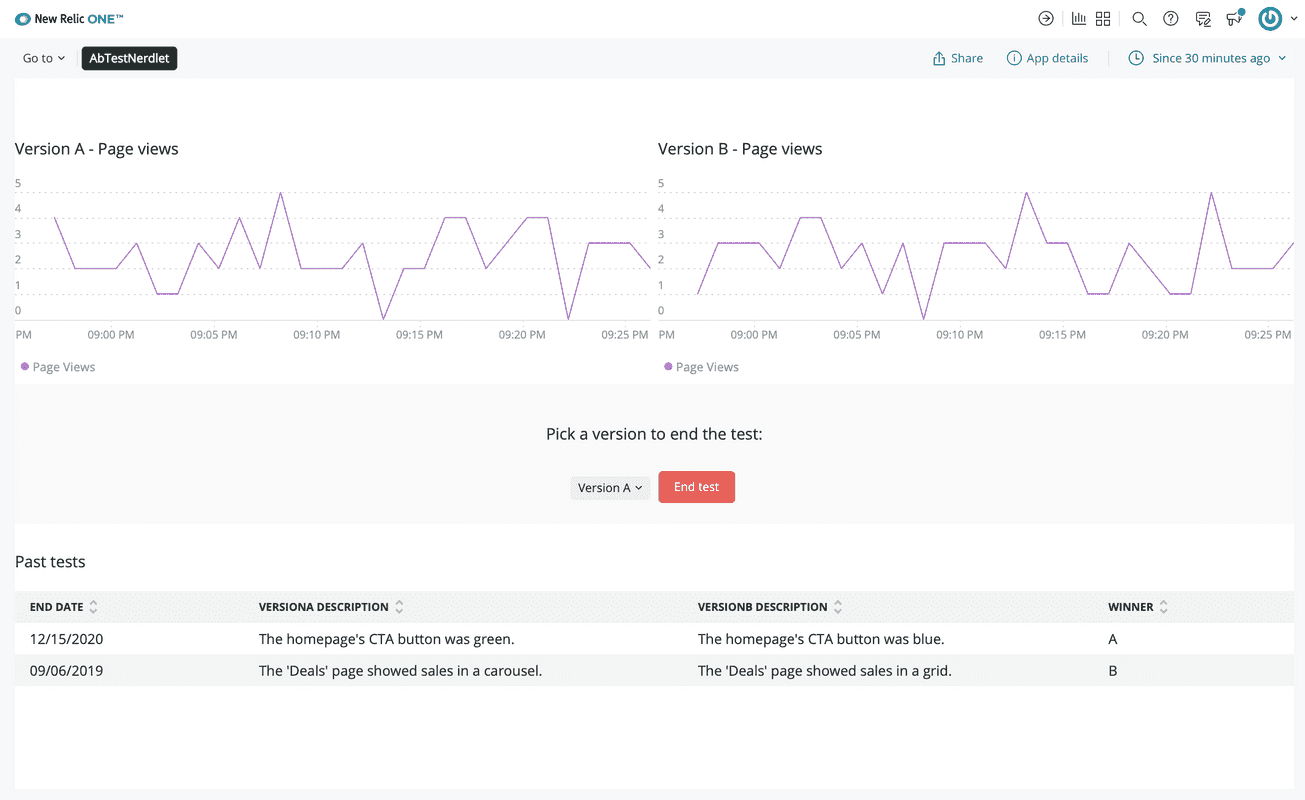 Your New Relic One application showing real page view data